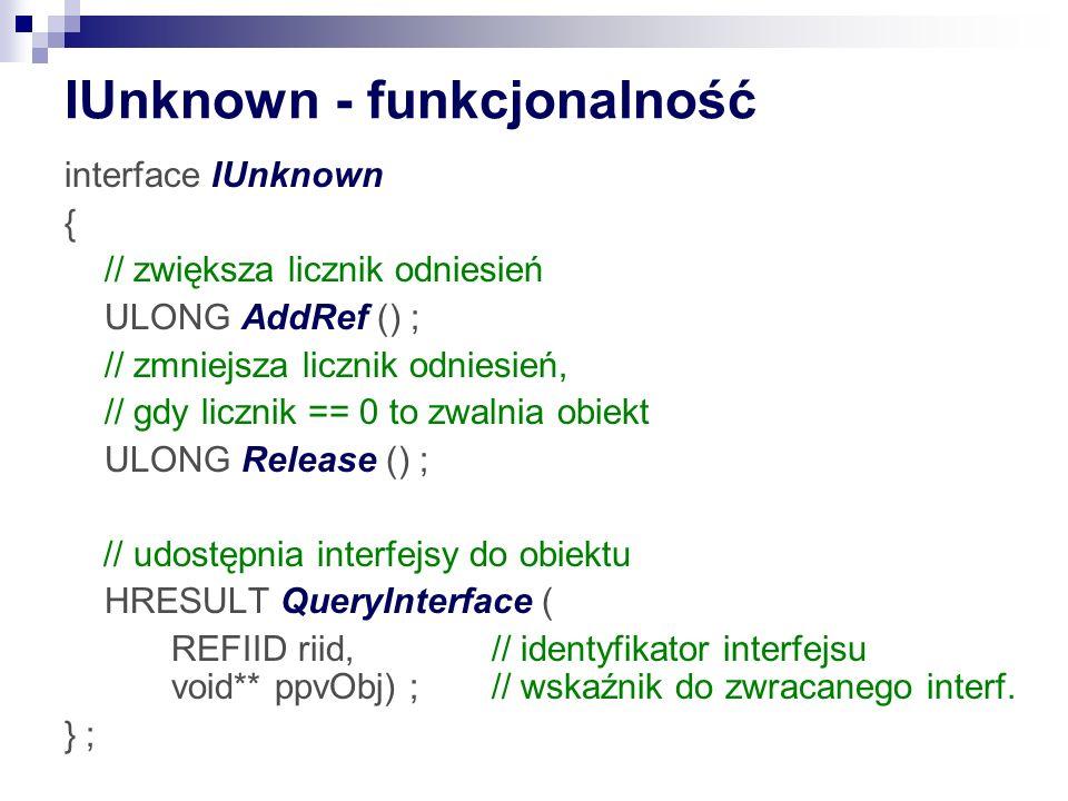 IUnknown - funkcjonalność