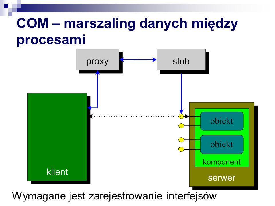 COM – marszaling danych między procesami
