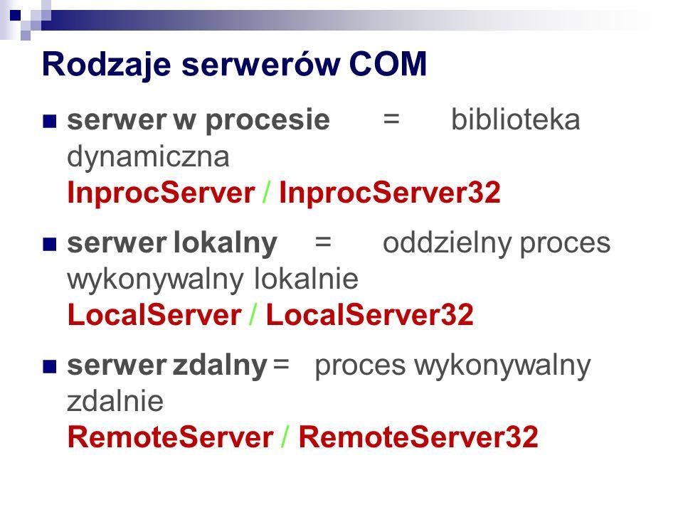 Rodzaje serwerów COM serwer w procesie = biblioteka dynamiczna InprocServer / InprocServer32.