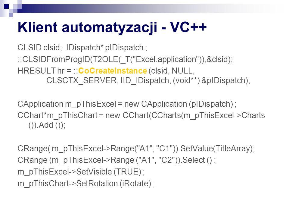 Klient automatyzacji - VC++