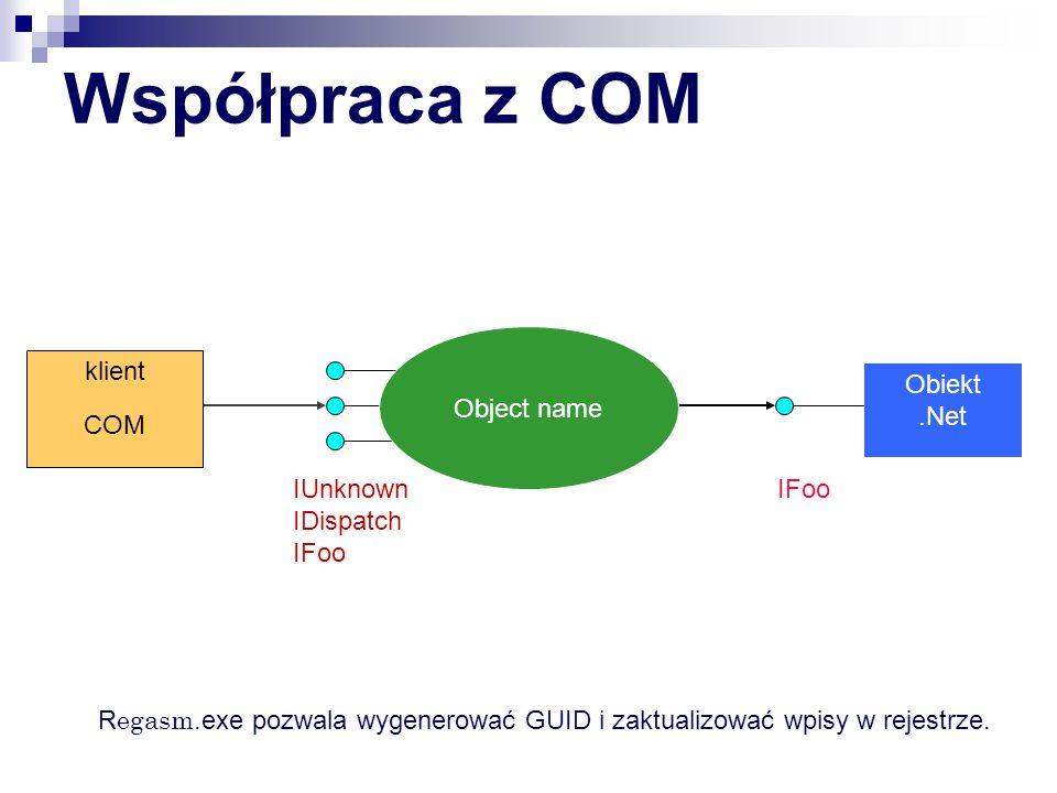 Współpraca z COM Object name klient COM Obiekt .Net IUnknown IDispatch