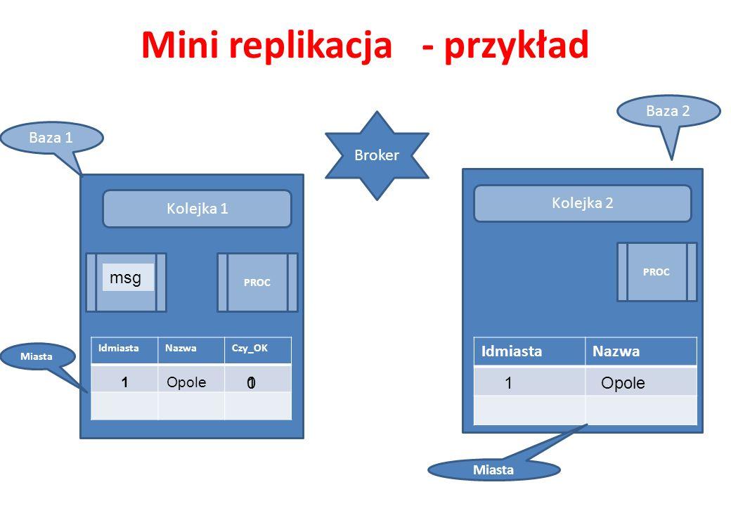 Mini replikacja - przykład