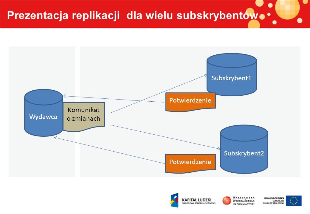 Prezentacja replikacji dla wielu subskrybentów