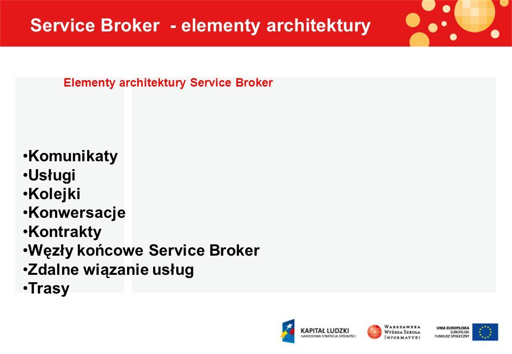 Service Broker - elementy architektury