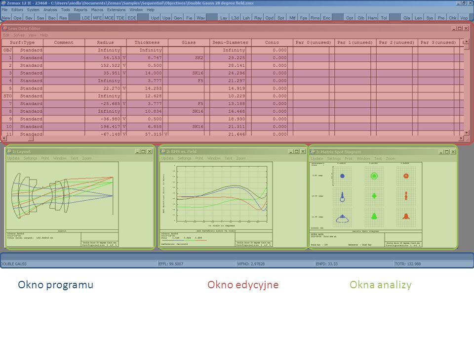 Okno programu Okno edycyjne Okna analizy
