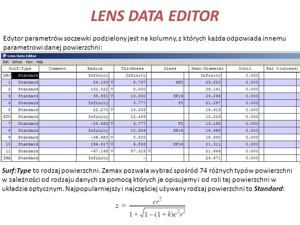 LENS DATA EDITOR Edytor parametrów soczewki podzielony jest na kolumny, z których każda odpowiada innemu parametrowi danej powierzchni: