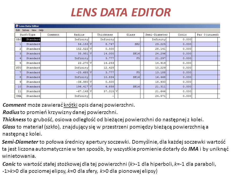 LENS DATA EDITOR Comment może zawierać krótki opis danej powierzchni.
