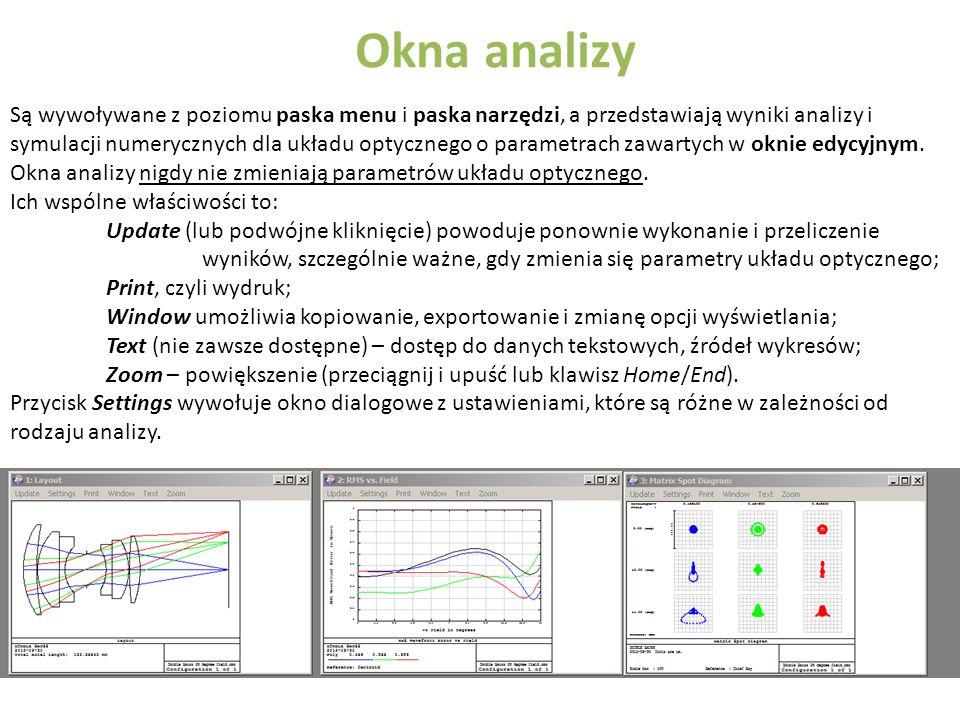 Okna analizy