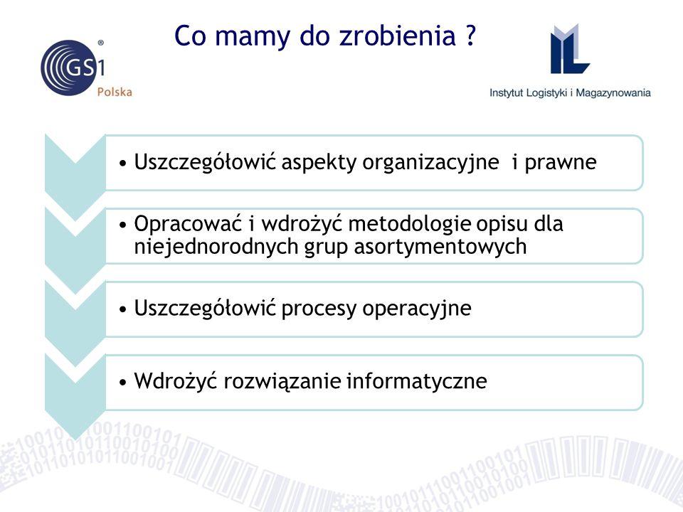 Co mamy do zrobienia Uszczegółowić aspekty organizacyjne i prawne