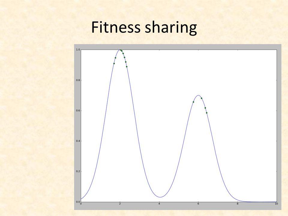 Fitness sharing