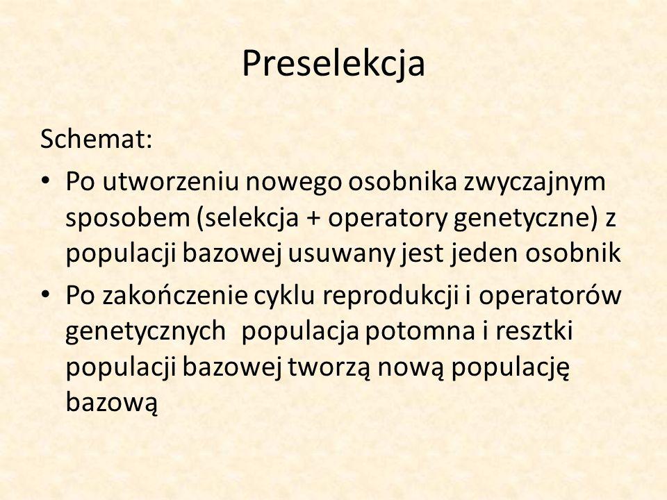 Preselekcja Schemat: