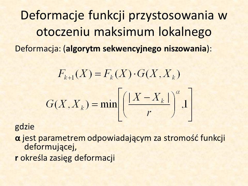 Deformacje funkcji przystosowania w otoczeniu maksimum lokalnego