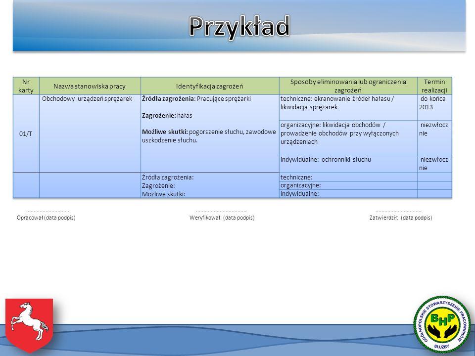 Przykład Nr karty Nazwa stanowiska pracy Identyfikacja zagrożeń