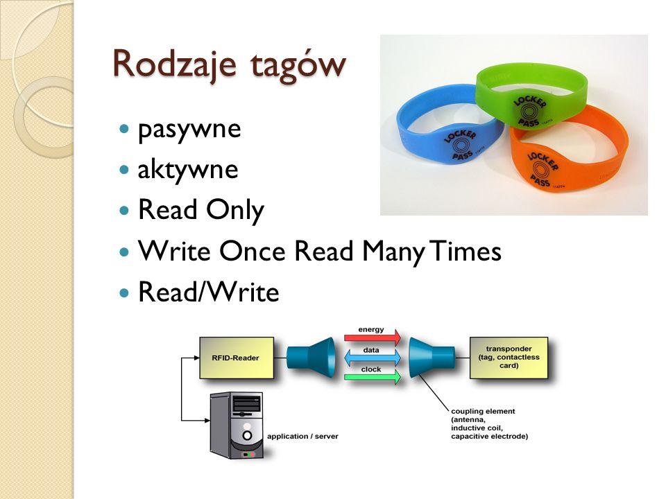 Rodzaje tagów pasywne aktywne Read Only Write Once Read Many Times