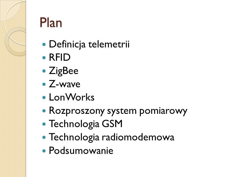 Plan Definicja telemetrii RFID ZigBee Z-wave LonWorks