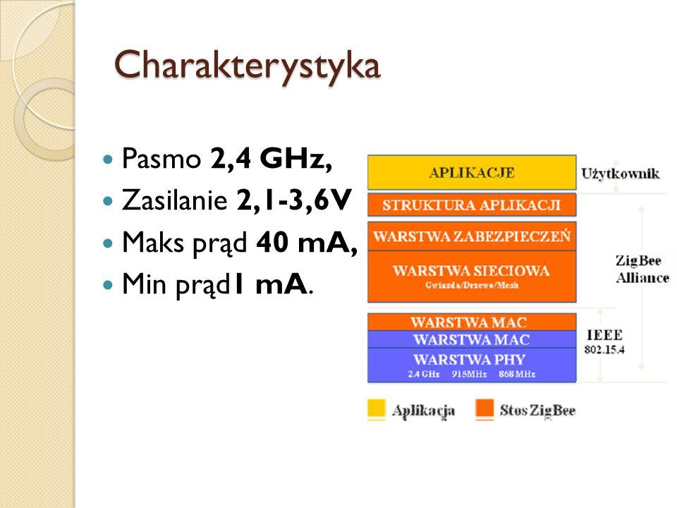 Charakterystyka Pasmo 2,4 GHz, Zasilanie 2,1-3,6V Maks prąd 40 mA,