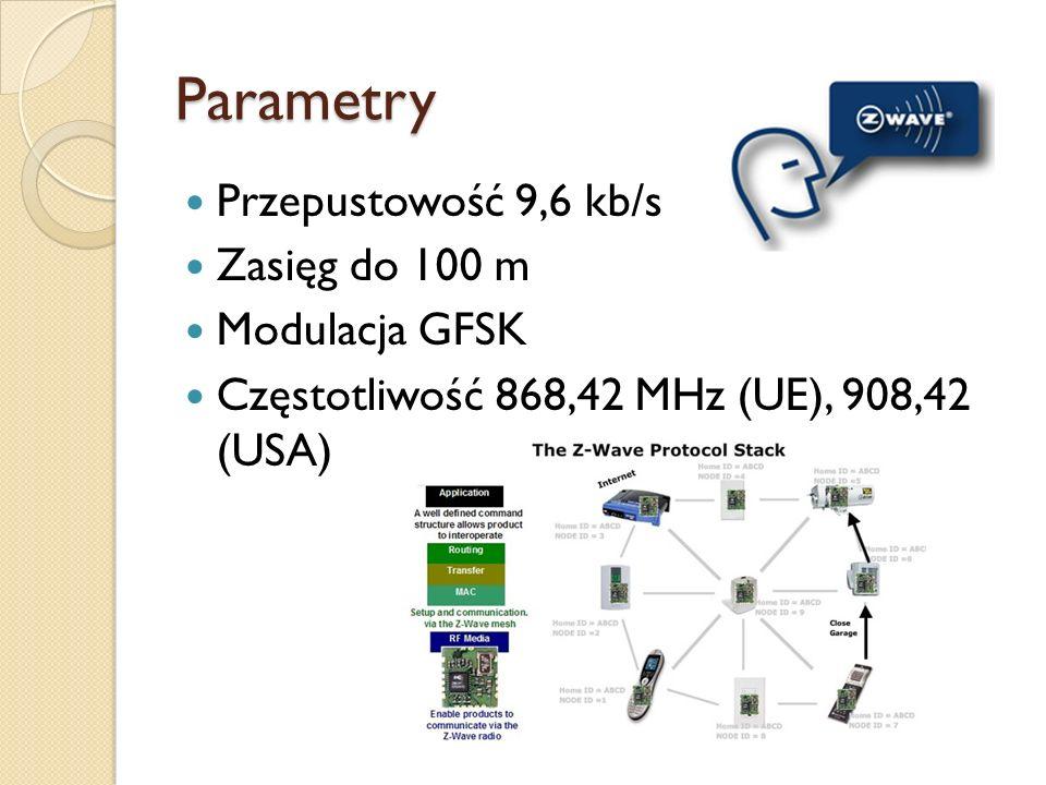 Parametry Przepustowość 9,6 kb/s Zasięg do 100 m Modulacja GFSK