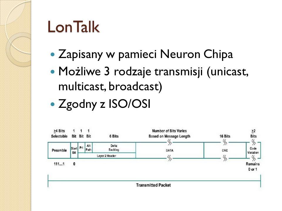 LonTalk Zapisany w pamieci Neuron Chipa