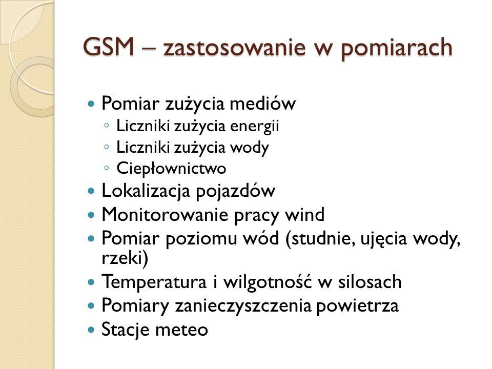 GSM – zastosowanie w pomiarach