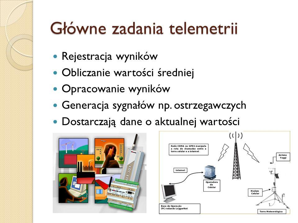 Główne zadania telemetrii