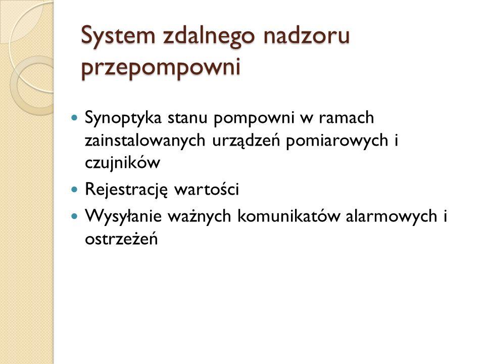 System zdalnego nadzoru przepompowni