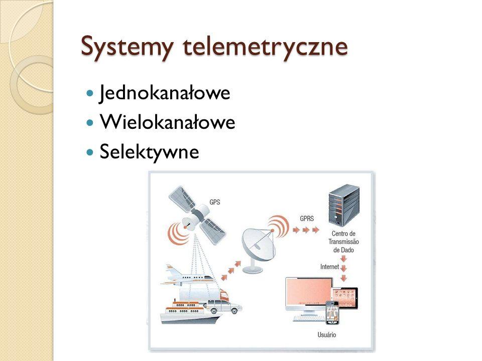 Systemy telemetryczne