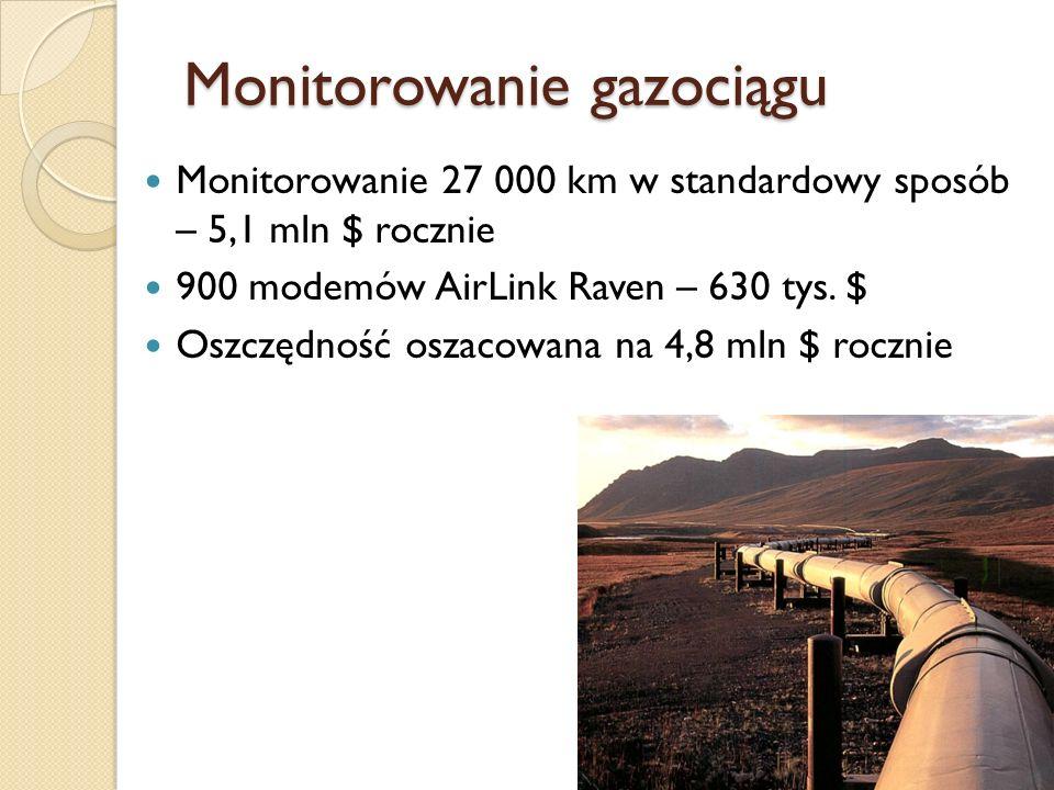 Monitorowanie gazociągu
