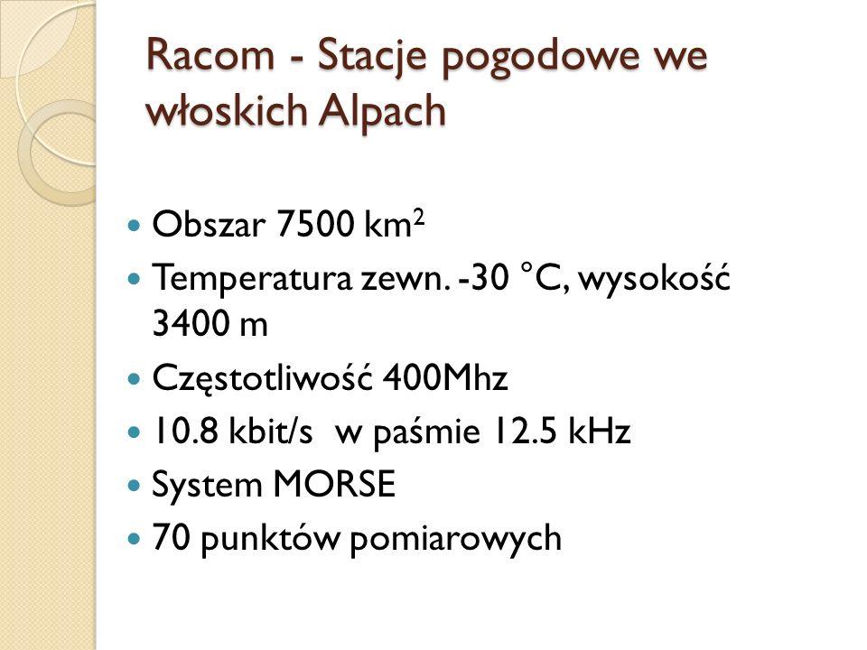 Racom - Stacje pogodowe we włoskich Alpach
