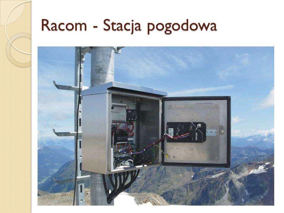 Racom - Stacja pogodowa