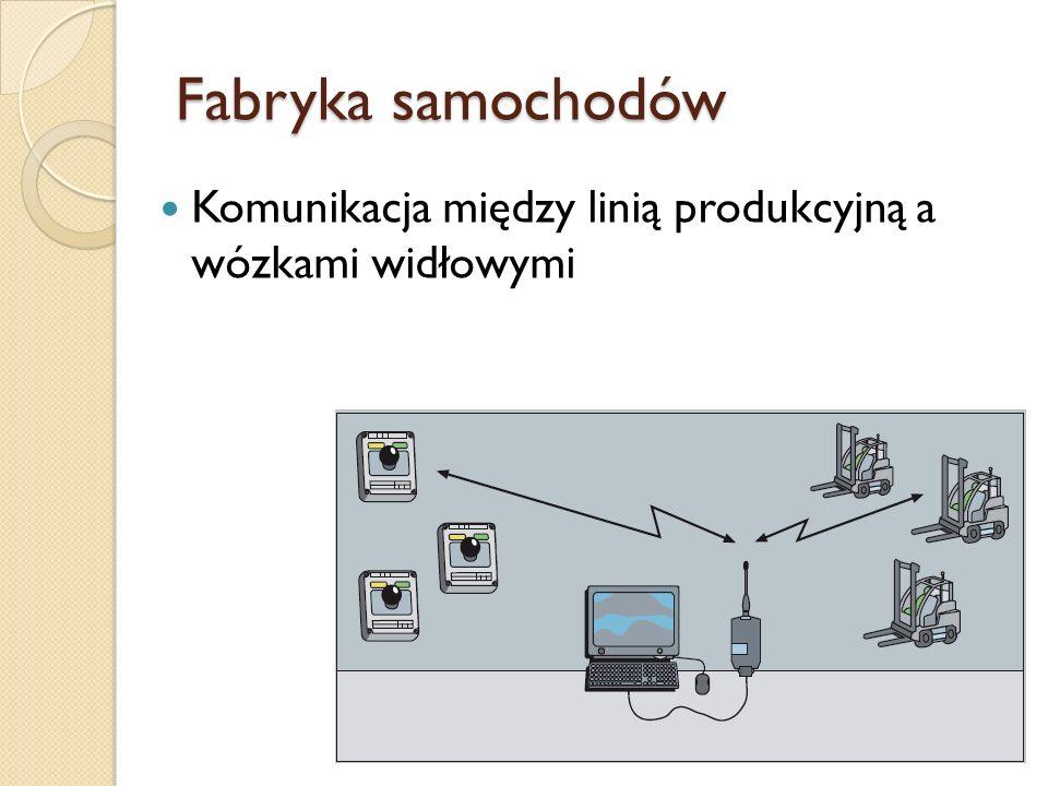 Fabryka samochodów Komunikacja między linią produkcyjną a wózkami widłowymi