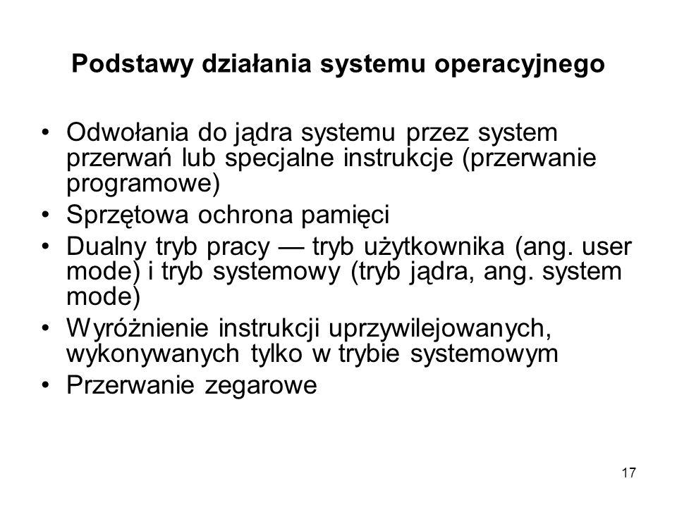 Podstawy działania systemu operacyjnego