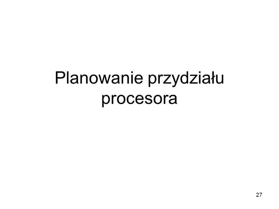 Planowanie przydziału procesora