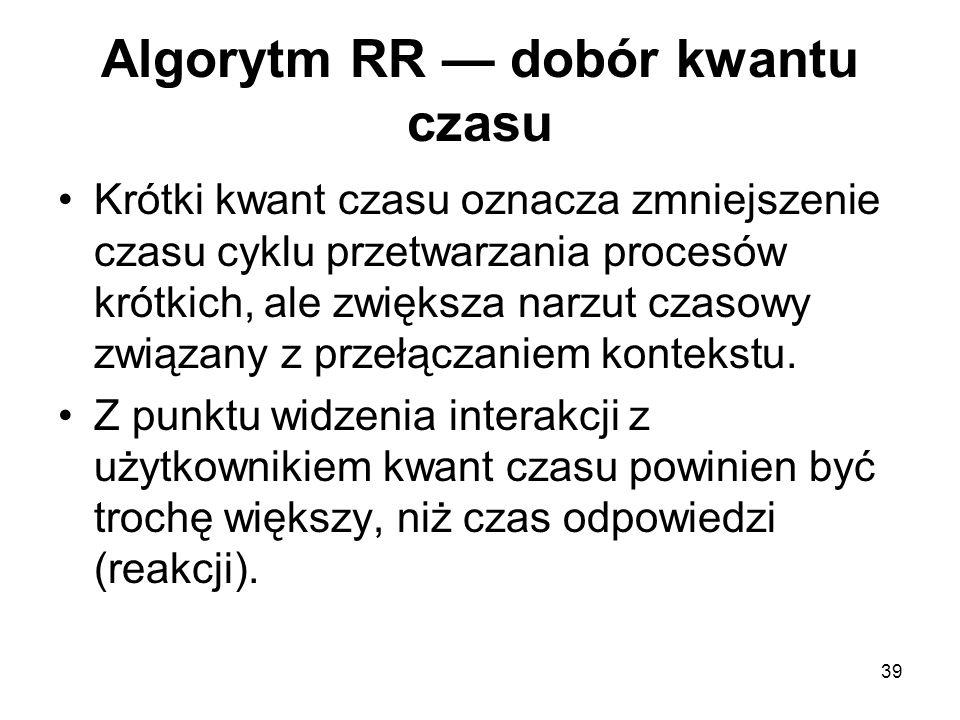 Algorytm RR — dobór kwantu czasu