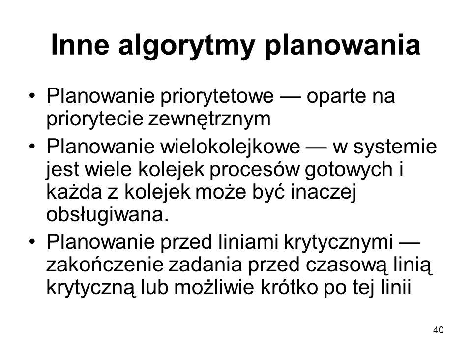 Inne algorytmy planowania