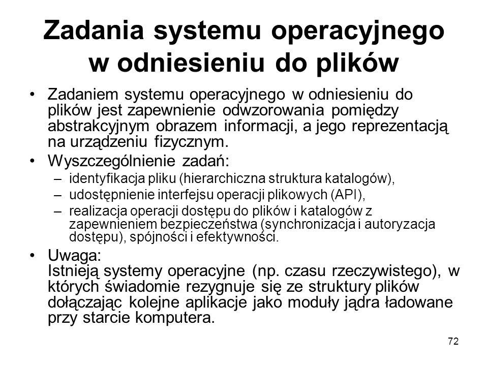 Zadania systemu operacyjnego w odniesieniu do plików
