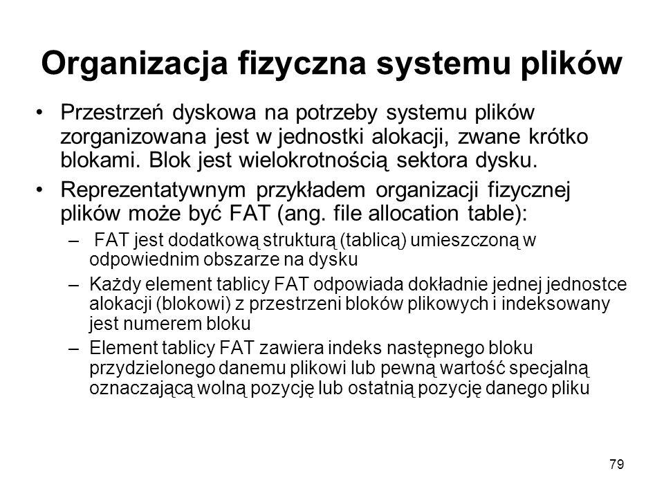 Organizacja fizyczna systemu plików