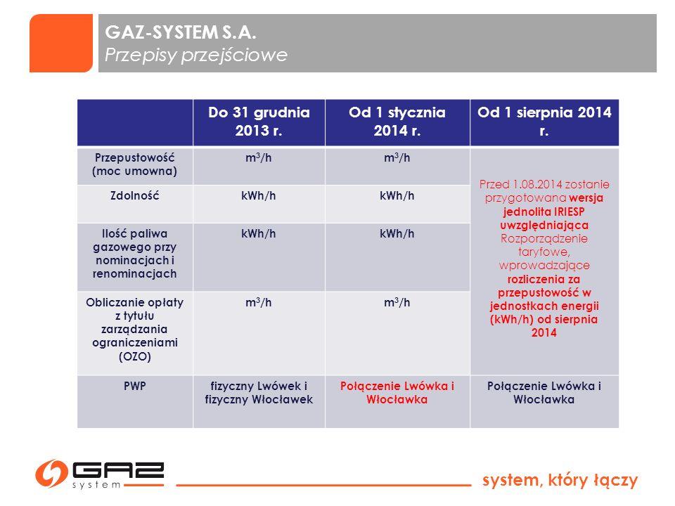 GAZ-SYSTEM S.A. Przepisy przejściowe