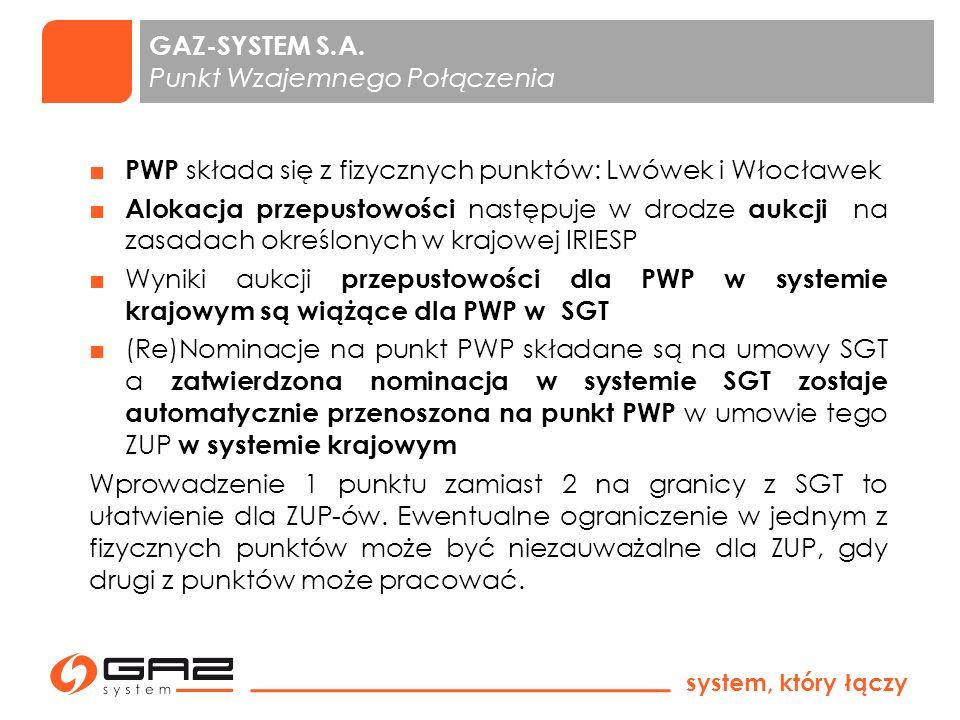 GAZ-SYSTEM S.A. Punkt Wzajemnego Połączenia