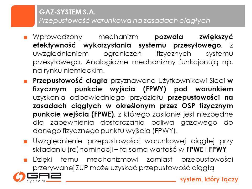 GAZ-SYSTEM S.A. Przepustowość warunkowa na zasadach ciągłych
