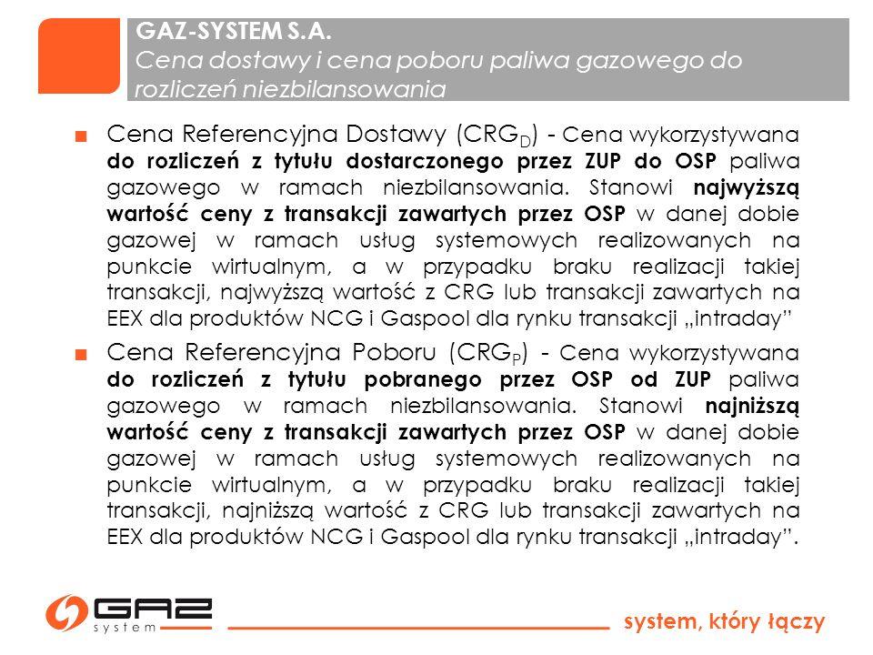 GAZ-SYSTEM S.A. Cena dostawy i cena poboru paliwa gazowego do rozliczeń niezbilansowania