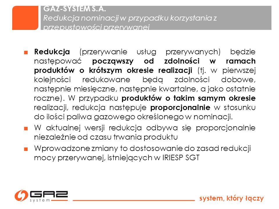GAZ-SYSTEM S.A. Redukcja nominacji w przypadku korzystania z przepustowości przerywanej