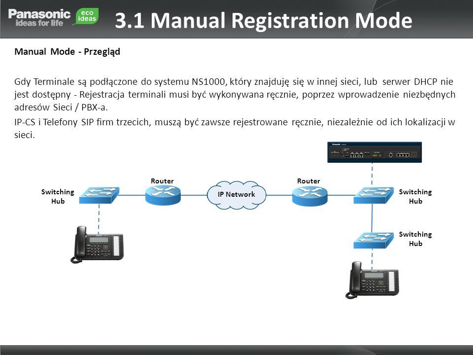 3.1 Manual Registration Mode