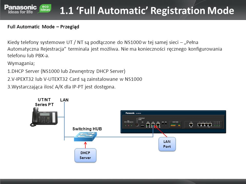 1.1 'Full Automatic' Registration Mode