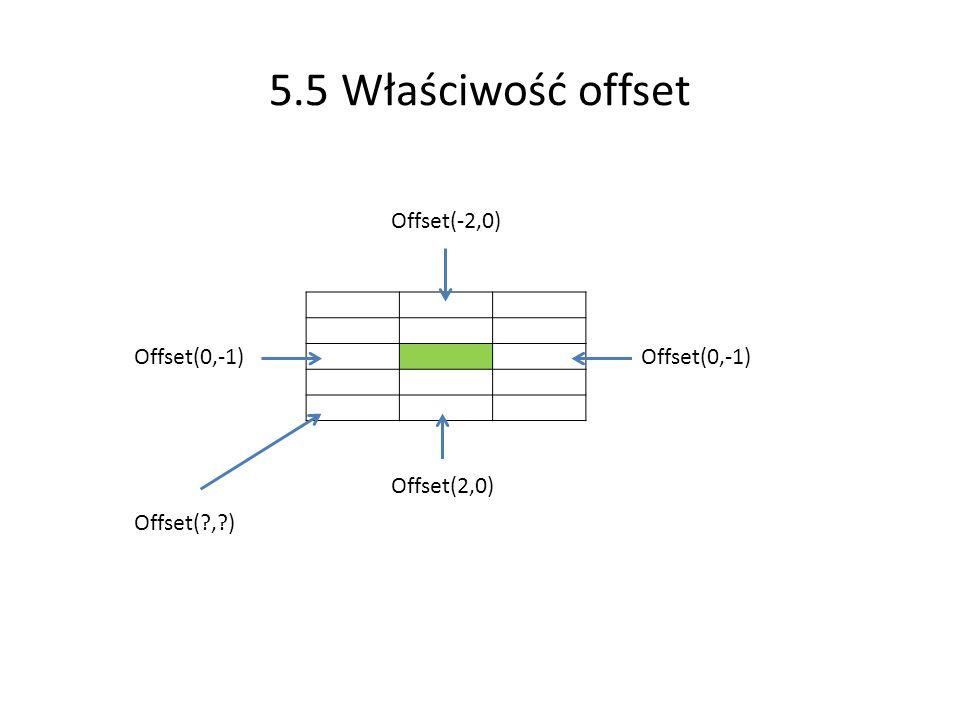 5.5 Właściwość offset Offset(-2,0) Offset(0,-1) Offset(0,-1)