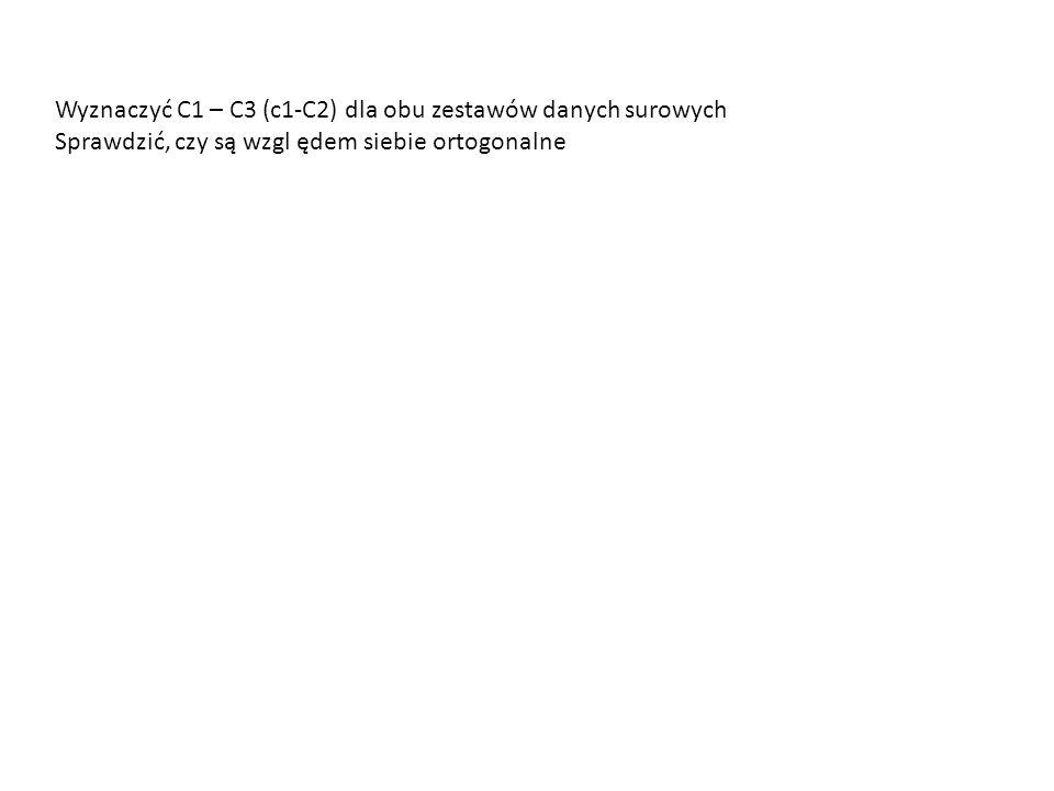 Wyznaczyć C1 – C3 (c1-C2) dla obu zestawów danych surowych