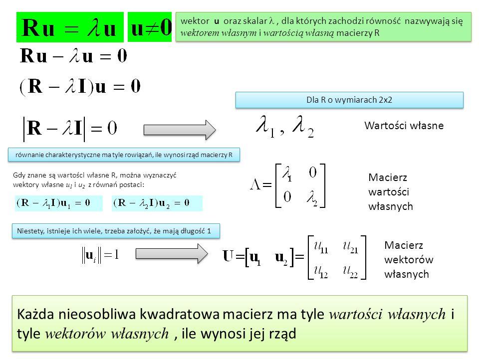 wektor u oraz skalar  , dla których zachodzi równość nazwywają się wektorem własnym i wartością własną macierzy R