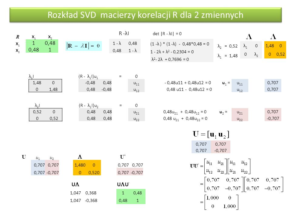 Rozkład SVD macierzy korelacji R dla 2 zmiennych