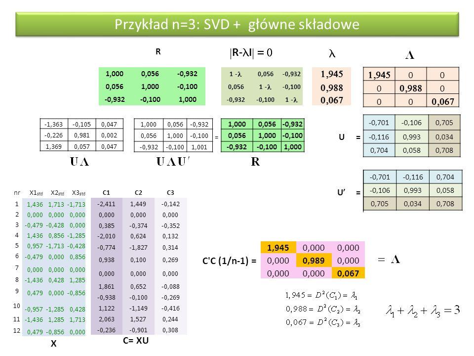 Przykład n=3: SVD + główne składowe