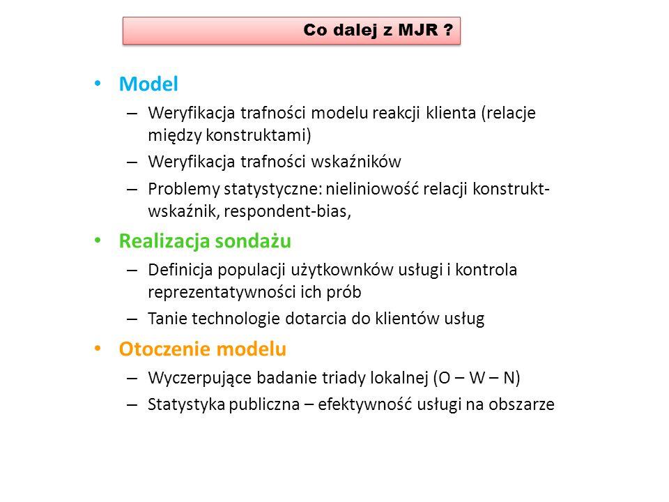 Model Realizacja sondażu Otoczenie modelu