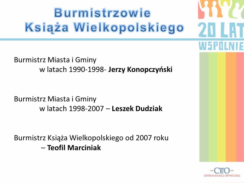Książa Wielkopolskiego